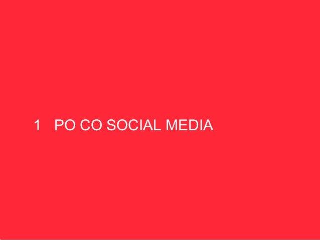 Social media dla pośredników nieruchomości Slide 3