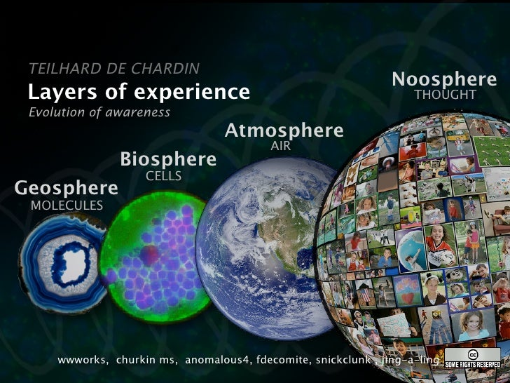TEILHARD DE CHARDIN                                                                 Noosphere  Layers of experience       ...