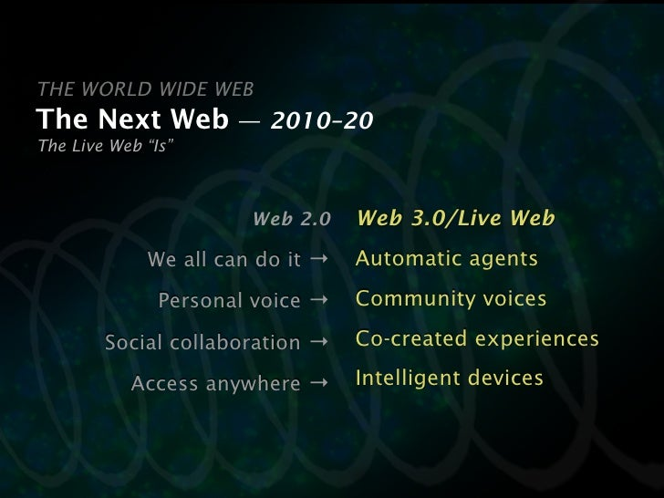 The Social Web: Yours, Mine, and Ours Slide 9