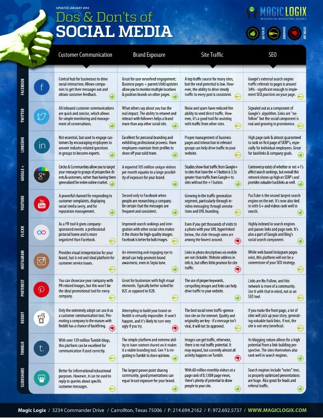 Infographic: Do's and Don'ts of Social Media