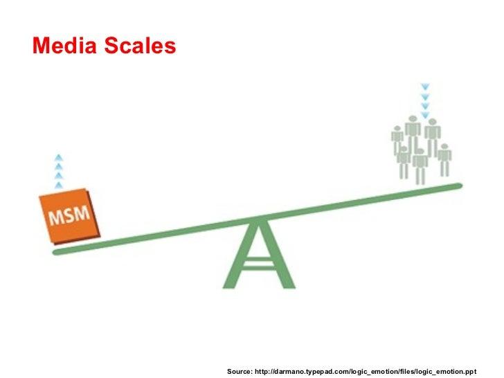 Media Scales Source: http://darmano.typepad.com/logic_emotion/files/logic_emotion.ppt
