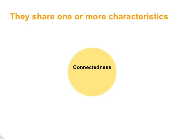They share one or more characteristics Participation Openness Conversation Community Connectedness