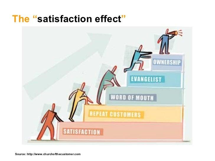 "The "" satisfaction effect "" Source: http://www.churchofthecustomer.com"