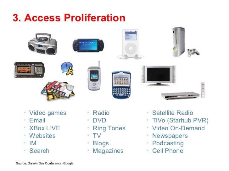 <ul><li>Video games </li></ul><ul><li>Email </li></ul><ul><li>XBox LIVE </li></ul><ul><li>Websites </li></ul><ul><li>IM </...