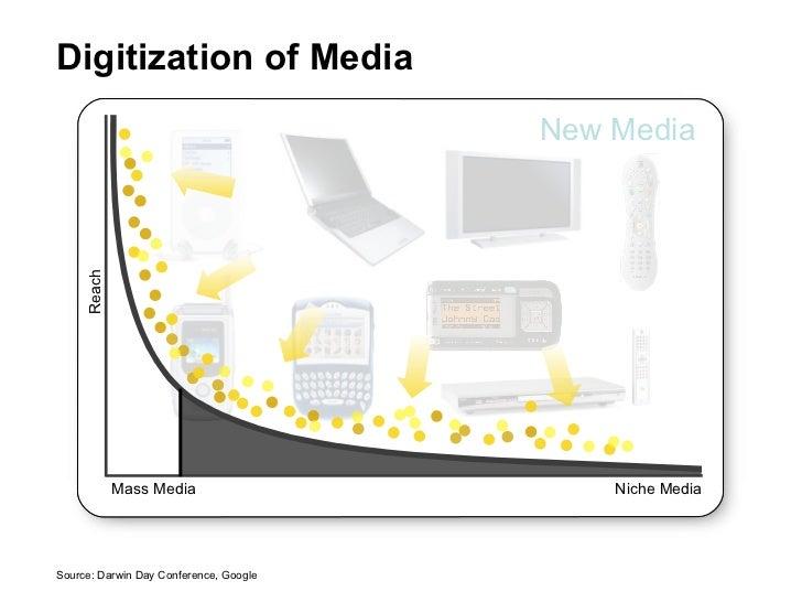 Digitization of Media Source: Darwin Day Conference, Google Old Media Mass Media Niche Media Reach New Media Mass Media Ni...