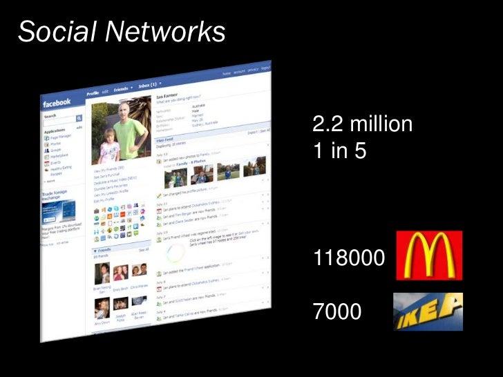 Social Networks                    2.2 million                   1 in 5                      118000                    7000