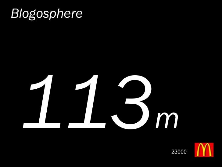 Blogosphere                   m               23000