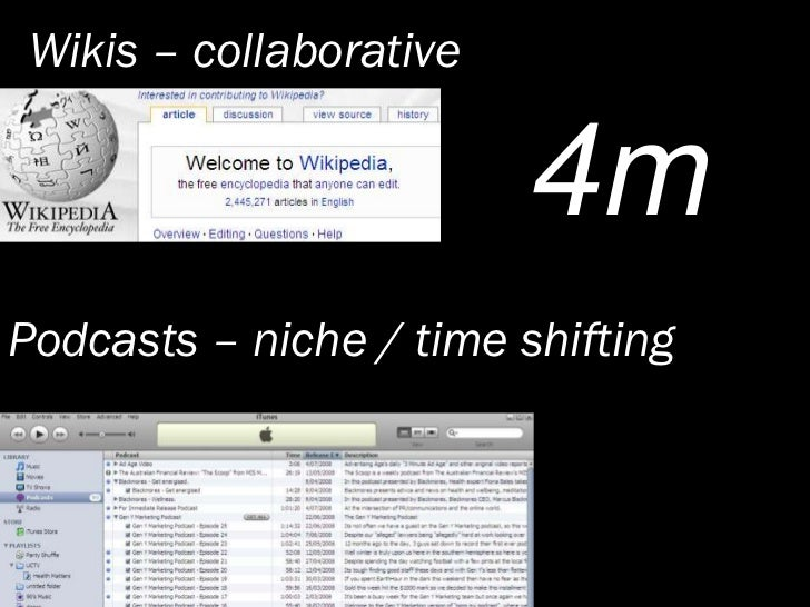 Wikis – collaborative                          4m Podcasts – niche / time shifting