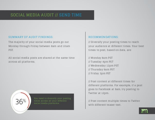SOCIAL MEDIA AUDIT // SEND TIME You need to diversify your posting times across all your different social media platforms....