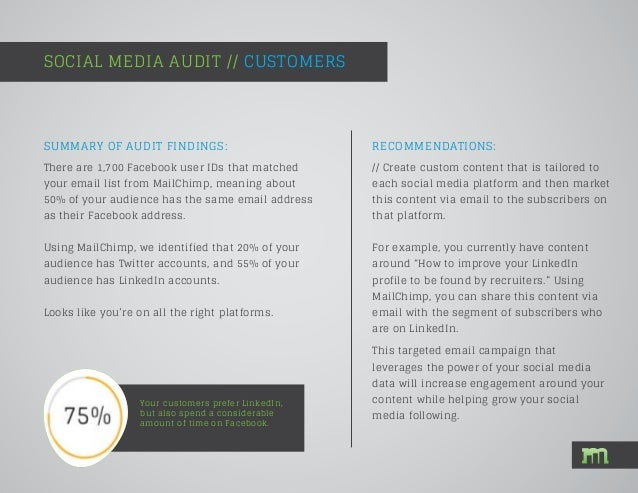 SUMMARY OF AUDIT FINDINGS: SOCIAL MEDIA AUDIT // CUSTOMERS Your customers prefer LinkedIn, but also spend a considerable a...