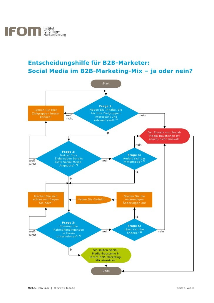 Entscheidungshilfe für B2B-Marketer: Social Media im B2B-Marketing-Mix – ja oder nein?                                    ...