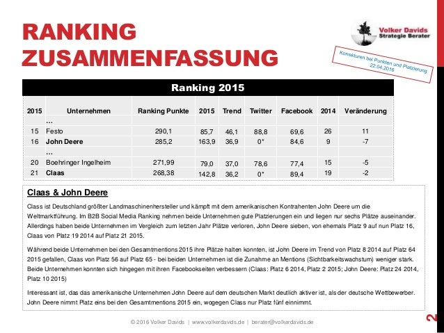 B2B Social Media Ranking - Wettbewerbsanalyse Slide 2
