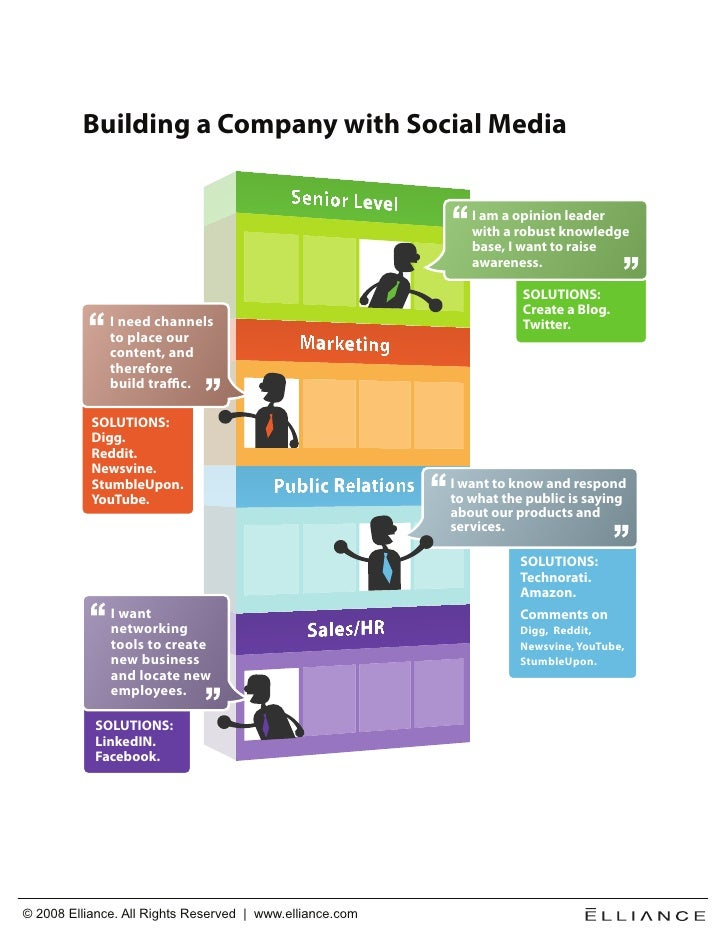 Building a Company with Social Media                                                             I am a opinion leader    ...