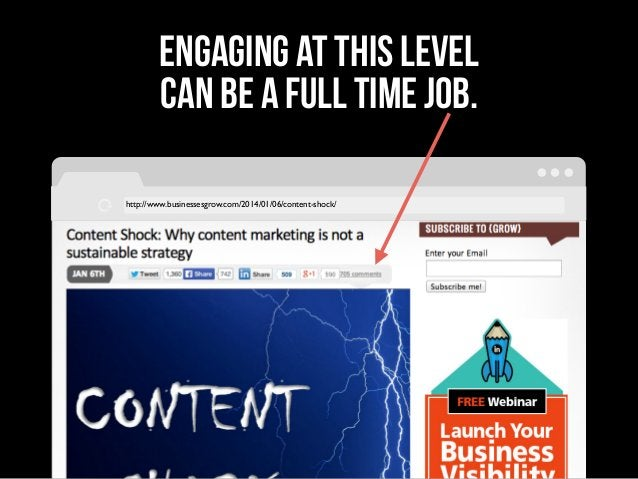 ENGAGING AT THIS LEVEL CAN BE A FULL TIME JOB. http://www.businessesgrow.com/2014/01/06/content-shock/