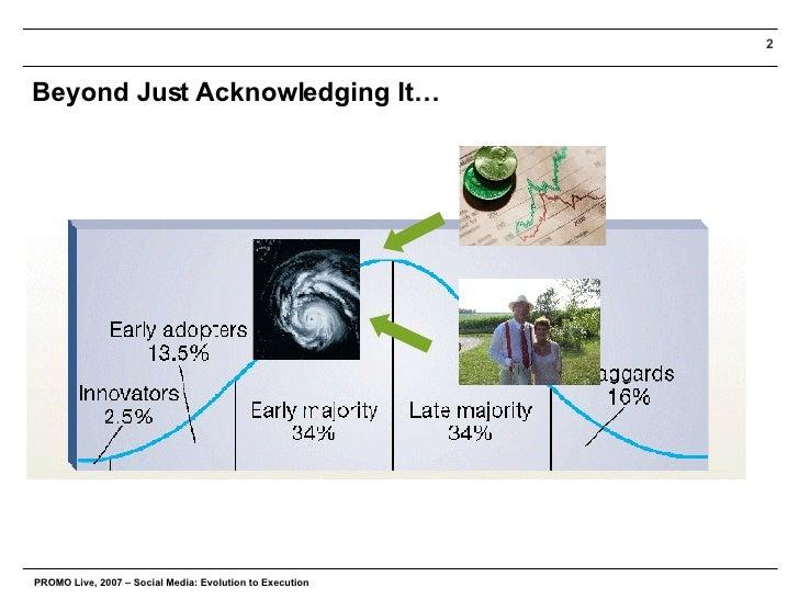 Social Media: Evolution to Execution Slide 2