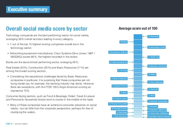 Executive summary PAGE 17   Technology companies are the best performing sector for social media, averaging 56% overall an...