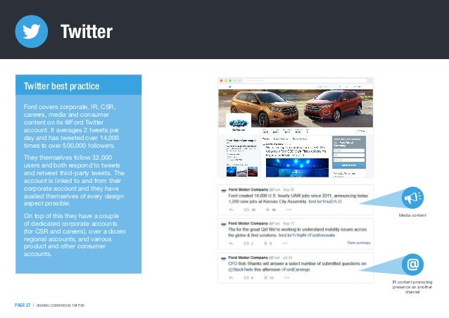 http://www.google.com/ PAGE 27   CHANNEL COMPARISON: TWITTER Twitter Ford covers corporate, IR, CSR, careers, media and co...