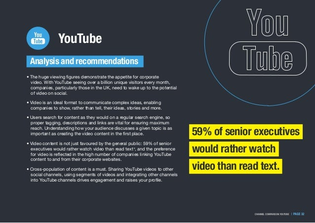   PAGE 32CHANNEL COMPARISON: YOUTUBE YouTube 59% of senior executives would rather watch video than read text. • The huge ...