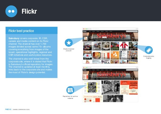 PAGE 43   CHANNEL COMPARISON: FLICKR Flickr http://www.google.com/ http://www.google.com/ Repository for archive material ...