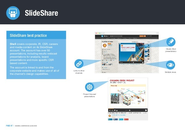 PAGE 47   CHANNEL COMPARISON: SLIDESHOW SlideShare http://www.google.com/ Links to other channels Multiple views Shell cov...