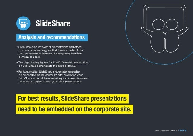 SlideShare For best results, SlideShare presentations need to be embedded on the corporate site.   PAGE 48CHANNEL COMPARIS...
