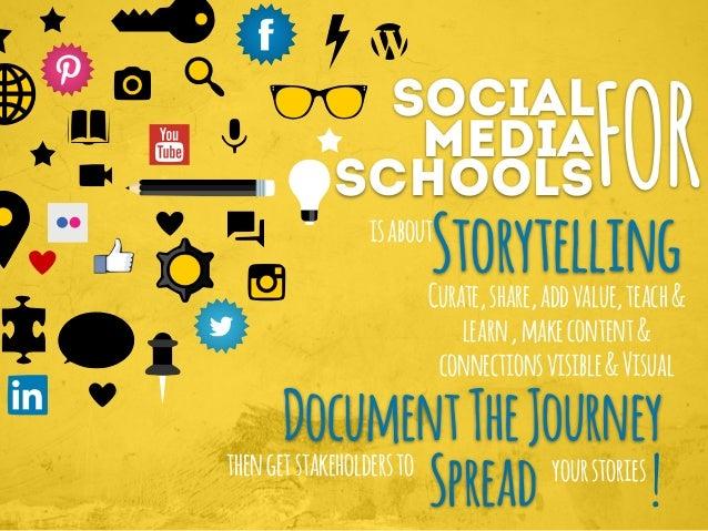 FORSCHOOLS Social Media VS.inSchools