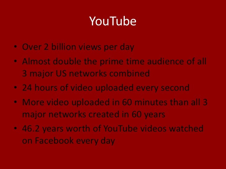 Threat to YouTube? Facebook Reaches 8 Billion Video Views Per Day