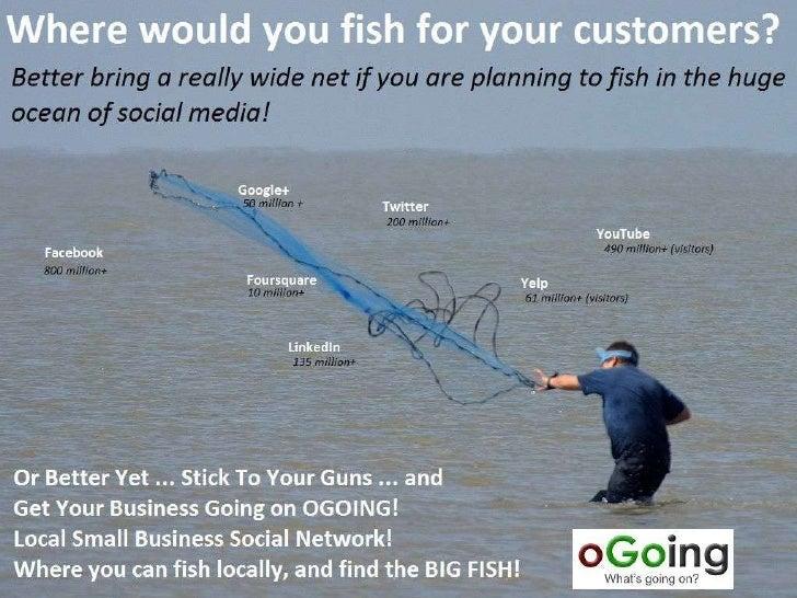 $$$$$  You                    Profits          Social MediaCan I Profit And Grow My Net Worth?