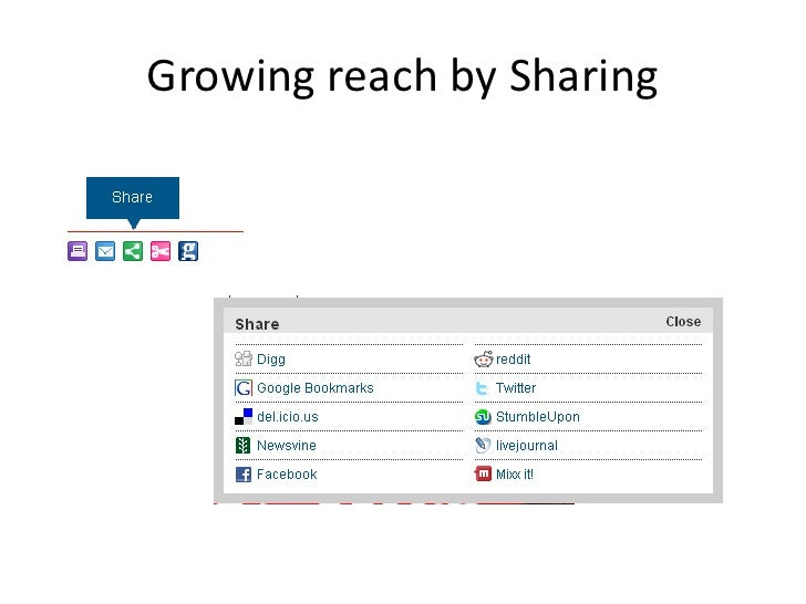 Growing reach by Sharing<br />