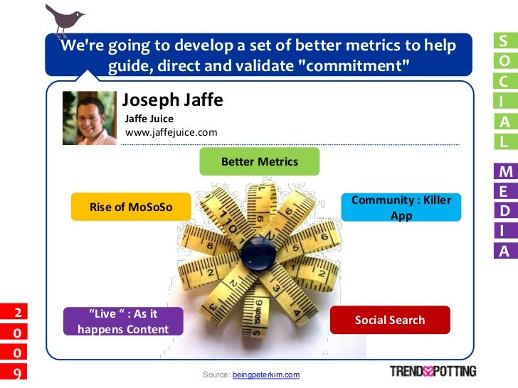 We're going to develop a set of better metrics to help                    S           guide, direct and validate quot;comm...