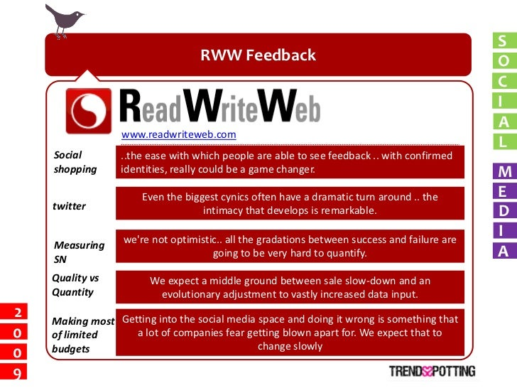S                                    RWW Feedback                                               O                         ...