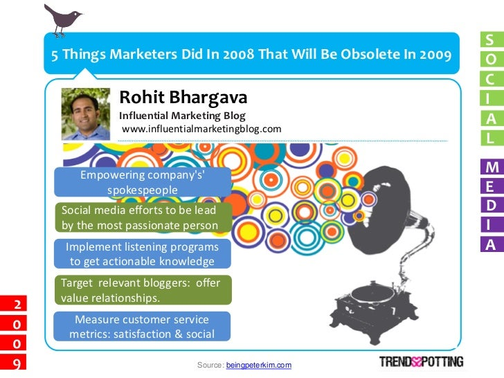 S     5 Things Marketers Did In 2008 That Will Be Obsolete In 2009   O                                                    ...