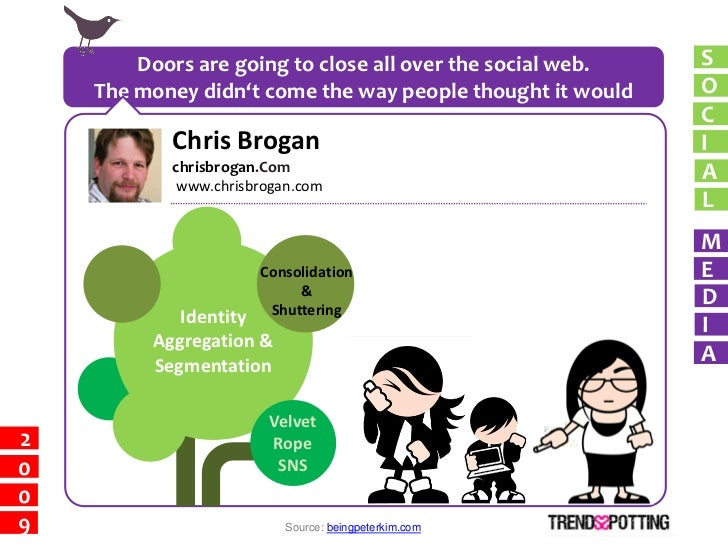 Doors are going to close all over the social web.   S     The money didn't come the way people thought it would   O       ...