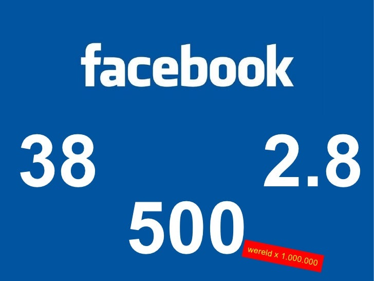 Belang social media voor lokaal klein bedrijf