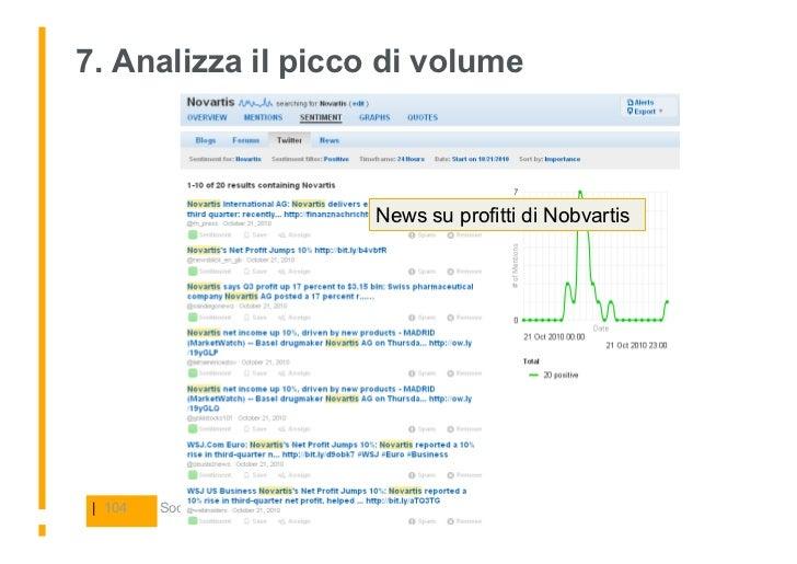 7. Analizza il picco di volume                                                News su profitti di Nobvartis      | 104   |...