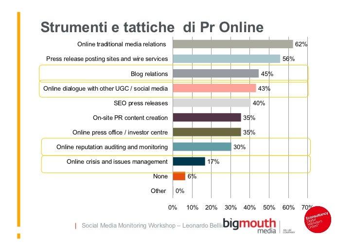 Strumenti e tattiche di Pr Online             Online traditional media relations                                          ...