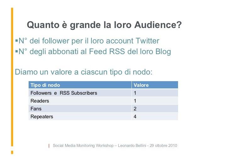 Quanto è grande la loro Audience? N° dei follower per il loro account Twitter N° degli abbonati al Feed RSS del loro B...