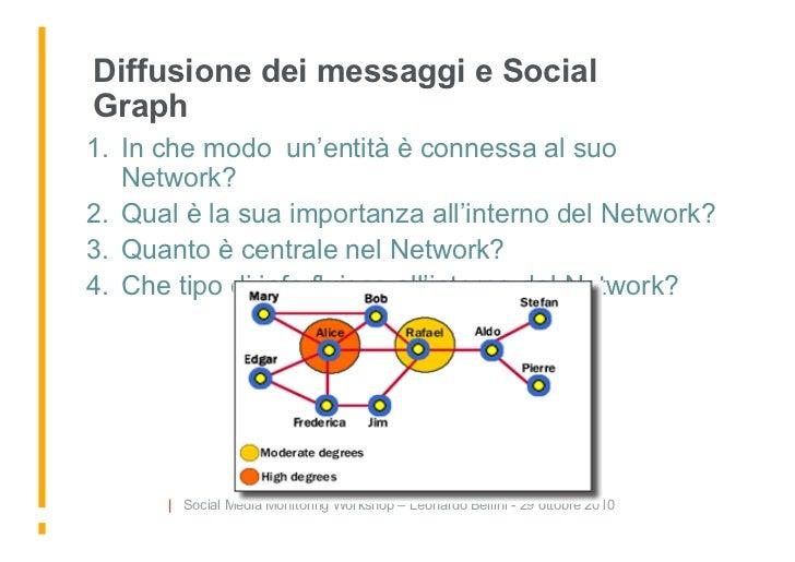 Diffusione dei messaggi e Social Graph 1. In che modo un'entità è connessa al suo     Network? 2. Qual è la sua importan...