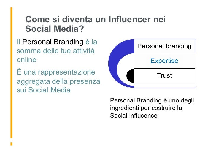 Identificare gli Influencer   Come si diventa un Influencer nei   Social Media? Il Personal Branding è la somma delle tue ...