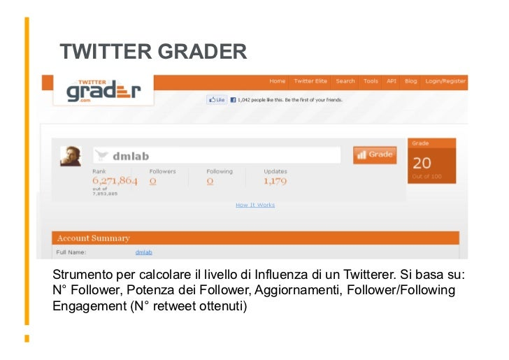 TWITTER GRADER     Strumento per calcolare il livello di Influenza di un Twitterer. Si basa su: N° Follower, Potenza dei F...