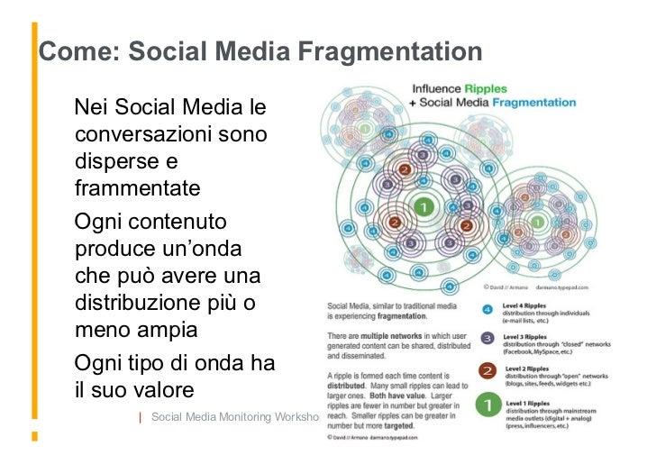 Come: Social Media Fragmentation   • Nei Social Media le     conversazioni sono     disperse e     frammentate  • Ogni c...