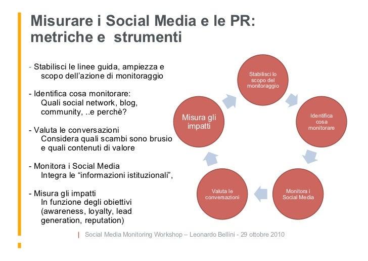 Misurare i Social Media e le PR: metriche e strumenti - Stabilisci le linee guida, ampiezza e     scopo dell'azione di mon...