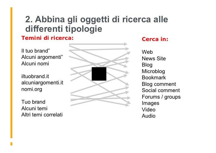 """2. Abbina gli oggetti di ricerca alle  differenti tipologie Temini di ricerca:             Cerca in:  Il tuo brand""""       ..."""