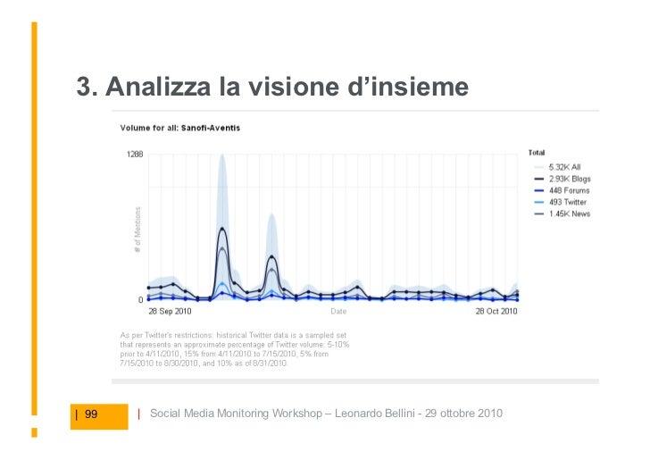 3. Analizza la visione d'insieme     | 99   | Social Media Monitoring Workshop – Leonardo Bellini - 29 ottobre 2010