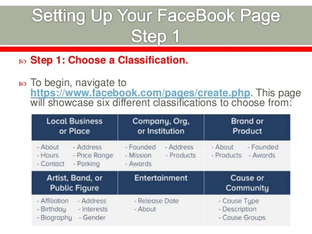 Step 2: Complete Basic Information.  Facebook should automatically walk you through the following four basic sections to ...