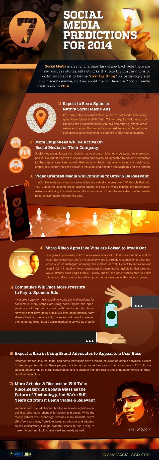 2014 Social Media Predictions