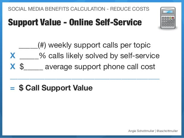 SOCIAL MEDIA BENEFITS CALCULATION - REDUCE COSTSSupport Value - Online Self-Service  _____(#) weekly support calls per top...