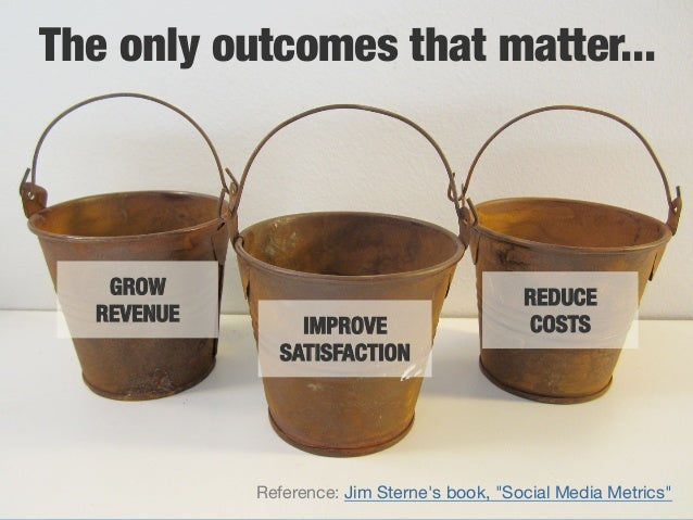 The only outcomes that matter...    GROW                                       REDUCE  REVENUE                            ...