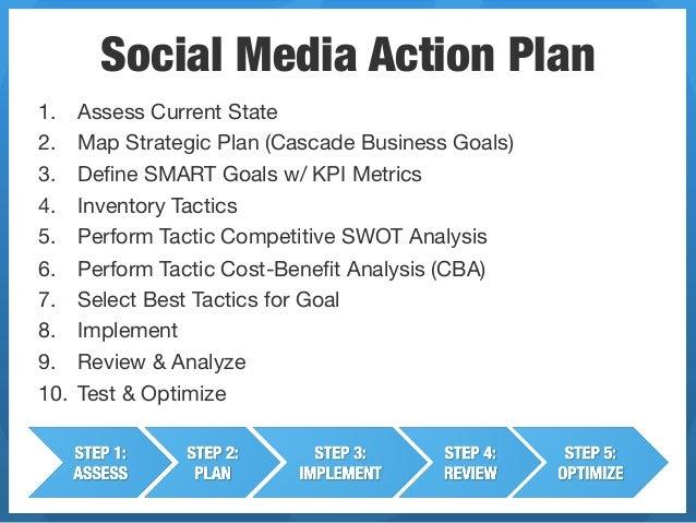 Social Media Action Plan1.   Assess Current State2.   Map Strategic Plan (Cascade Business Goals)3.   Define SMART Goals...
