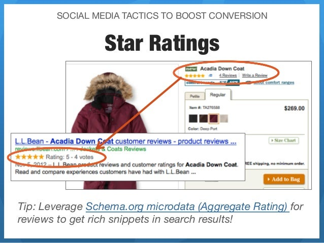 SOCIAL MEDIA TACTICS TO BOOST CONVERSION                 Star RatingsTip: Leverage Schema.org microdata (Aggregate Rating)...